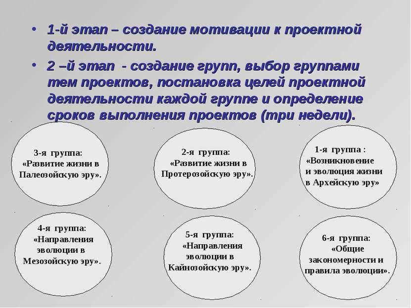 1-й этап – создание мотивации к проектной деятельности. 2 –й этап - создание ...
