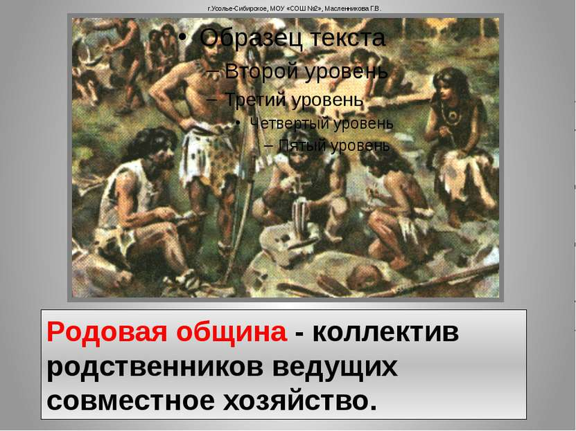 Родовая община - коллектив родственников ведущих совместное хозяйство. г.Усол...