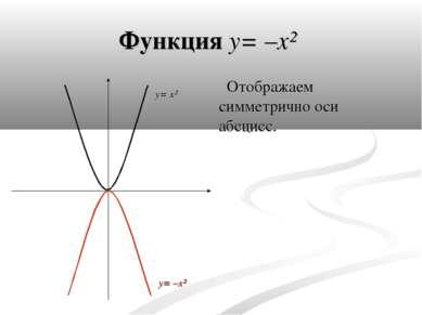 Функция y= –x² Отображаем симметрично оси абсцисс. y= –x² y= x²