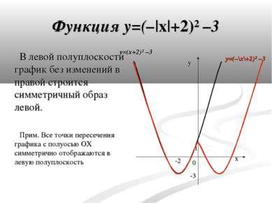 Функция y=(– x +2)² –3 В левой полуплоскости график без изменений в правой ст...