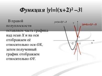 Функция |y|=|(x+2)² –3| В правой полуплоскости оставляем часть графика над ос...