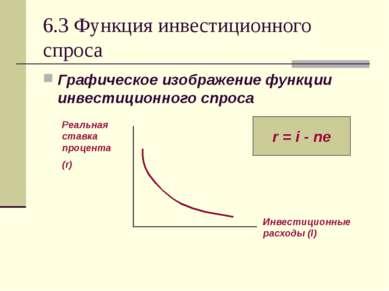 6.3 Функция инвестиционного спроса Графическое изображение функции инвестицио...