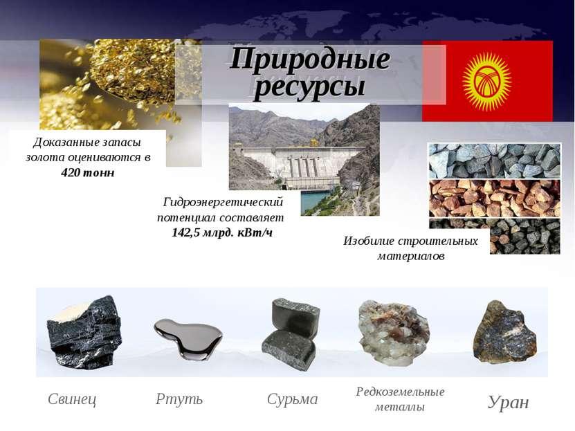 Свинец Ртуть Сурьма Редкоземельные металлы Уран Доказанные запасы золота оцен...