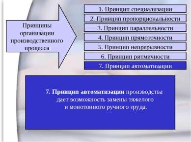 7. Принцип автоматизации производства дает возможность замены тяжелого и моно...