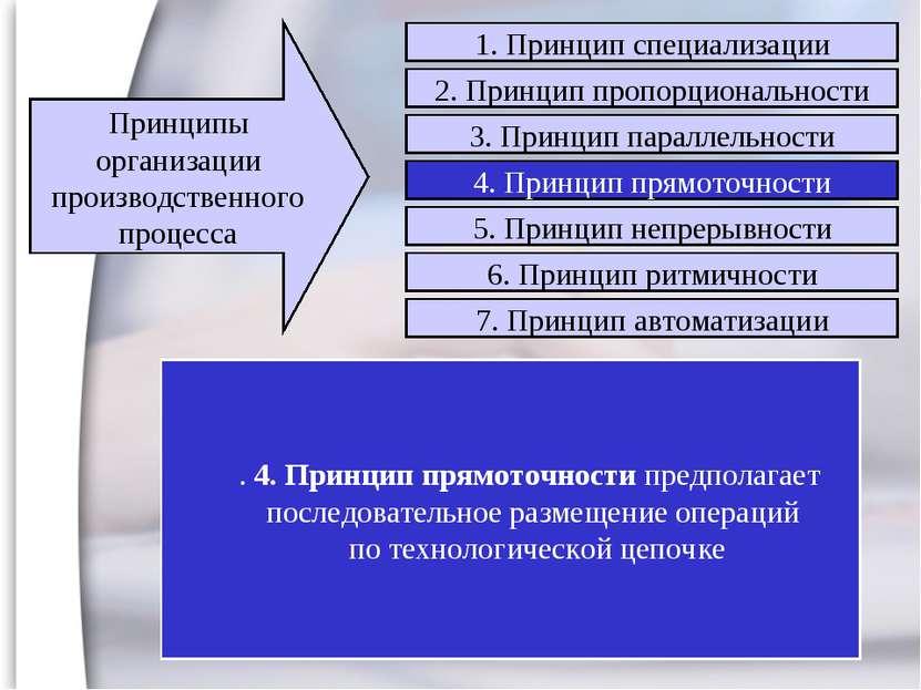 . 4. Принцип прямоточности предполагает последовательное размещение операций ...