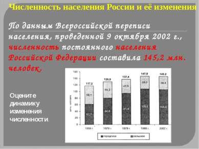 Численность населения России и её изменения По данным Всероссийской переписи ...