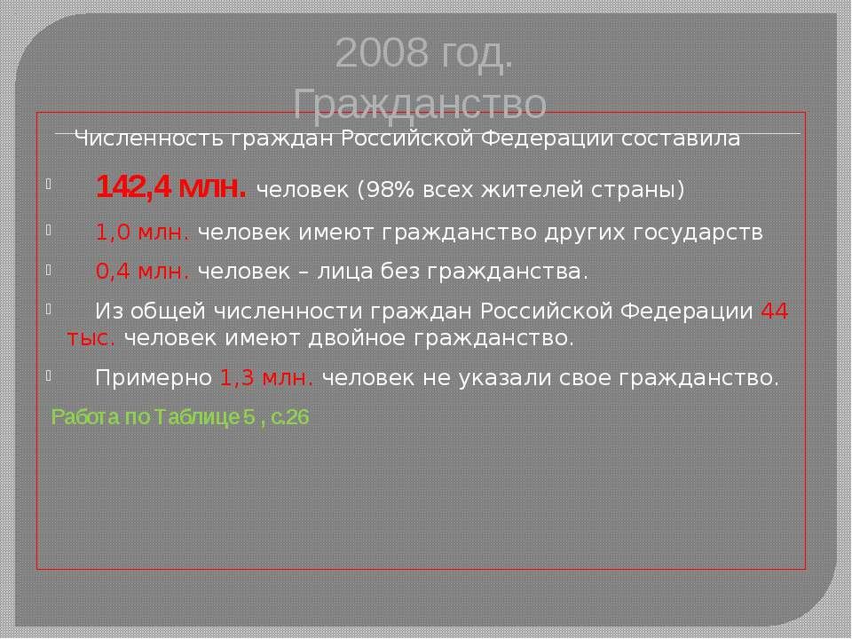 Численность граждан Российской Федерации составила 142,4 млн. человек (98% вс...