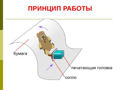 ПРИНЦИП РАБОТЫ