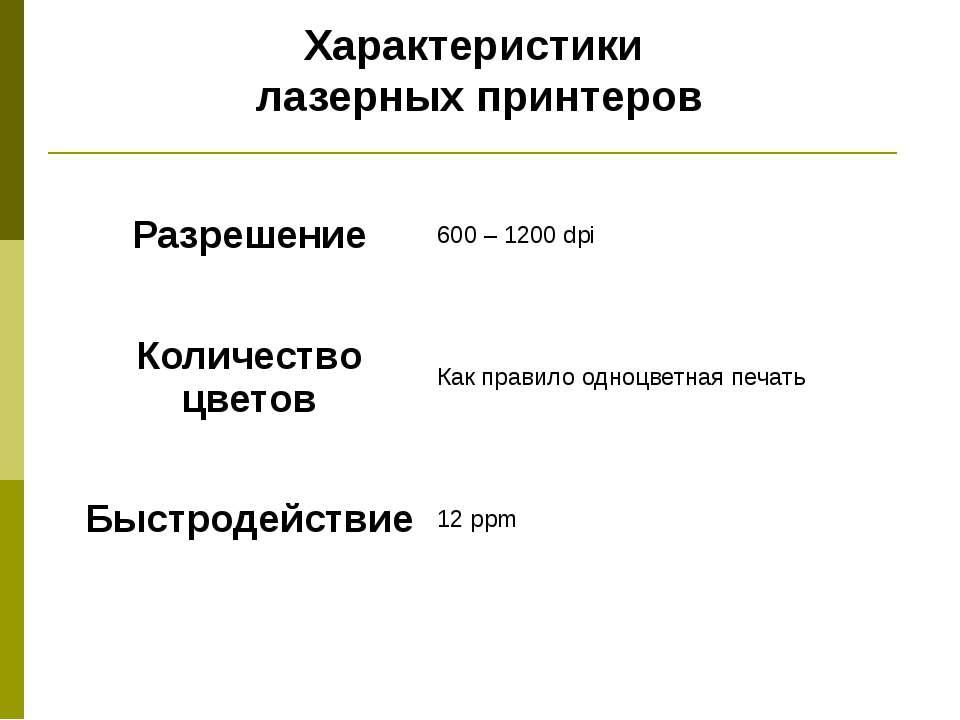 Характеристики лазерных принтеров Разрешение 600 – 1200dpi Количество цветов ...