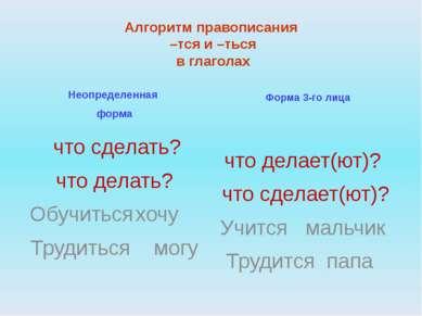 Алгоритм правописания –тся и –ться в глаголах Неопределенная форма что сделат...