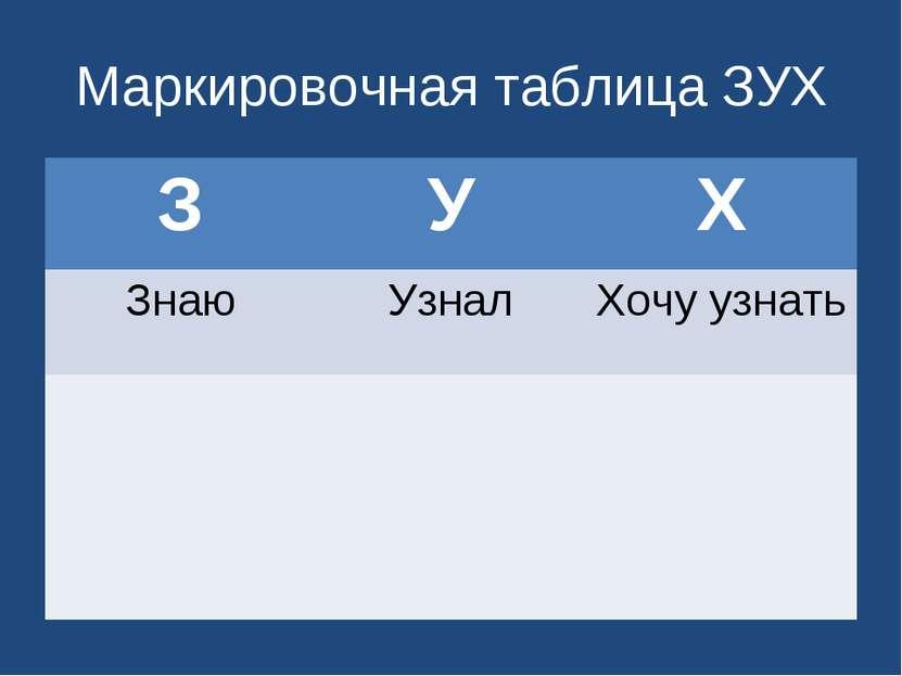 Маркировочная таблица ЗУХ З У Х Знаю Узнал Хочу узнать