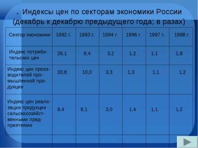 . Индексы цен по секторам экономики России (декабрь к декабрю предыдущего год...