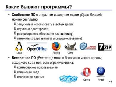 * Какие бывают программы? Свободное ПО с открытым исходным кодом (Open Source...