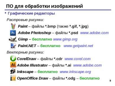 * ПО для обработки изображений Графические редакторы Растровые рисунки: Paint...