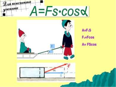 A=FxS Fx=Fcosα A= FScosα