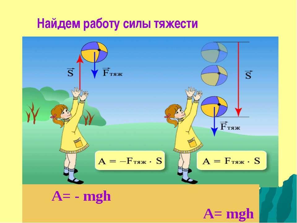 A= - mgh A= mgh Найдем работу силы тяжести