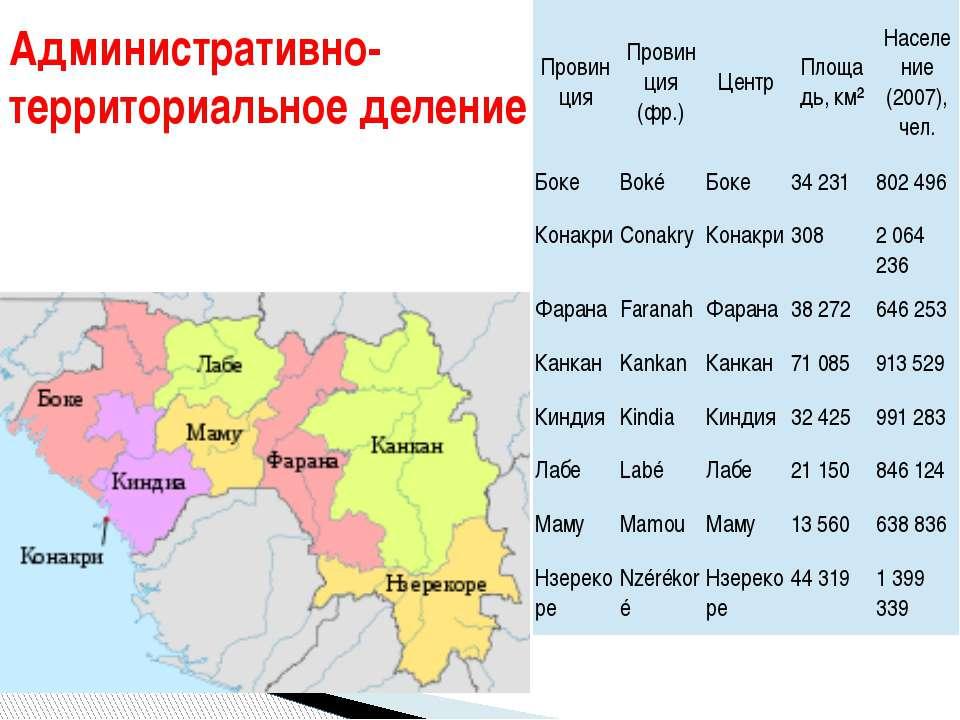 Административно-территориальное деление Провинция Провинция (фр.) Центр Площа...