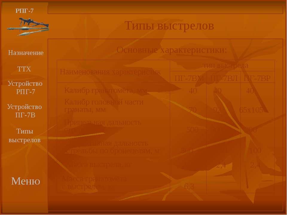 Меню Ручная осколочная граната РГД-5 Ручная осколочная граната РГД-5 предназн...