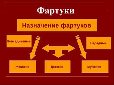 Фартуки Назначение фартуков Нарядные Повседневные Детские Женские Мужские