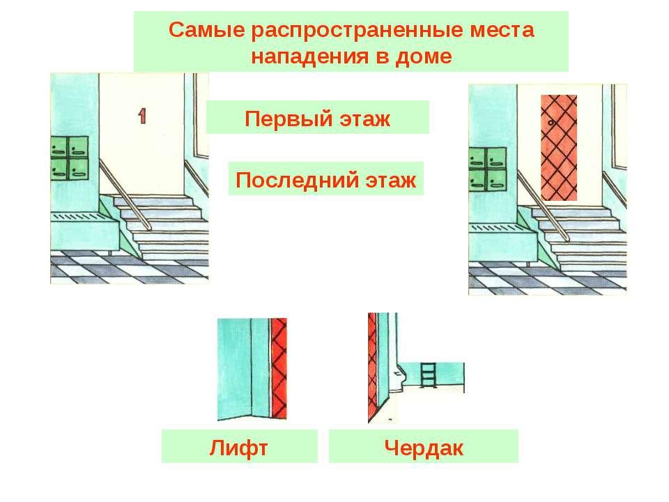 Первый этаж Самые распространенные места нападения в доме Последний этаж Лифт...