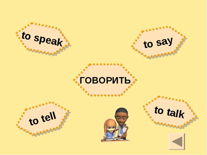 to speak to tell to talk to say ГОВОРИТЬ
