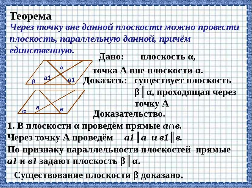 Теорема Через точку вне данной плоскости можно провести плоскость, параллельн...