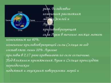 раза. Вследствие изменения расстояния между Землей и Луной, приливообразующая...
