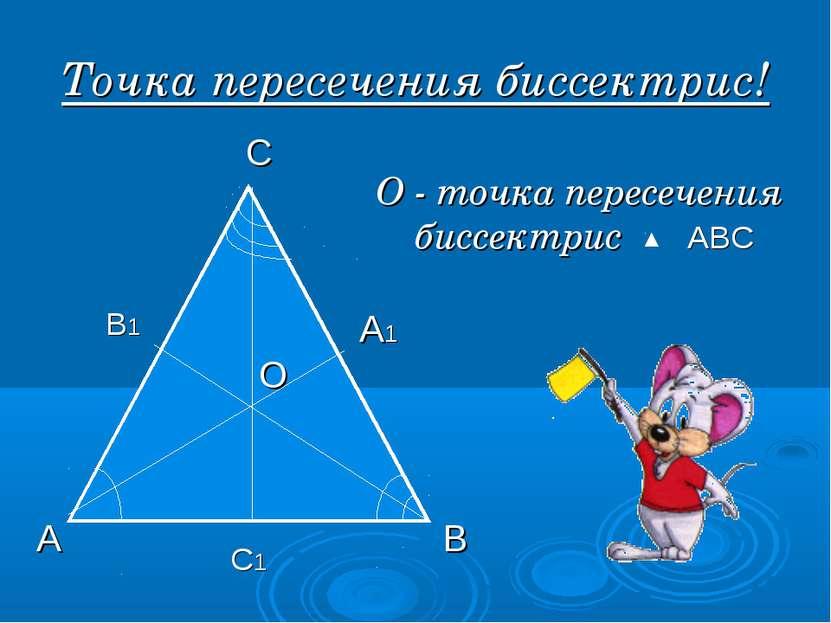 Точка пересечения биссектрис! С1 А В1 С А1 В О О - точка пересечения биссектр...
