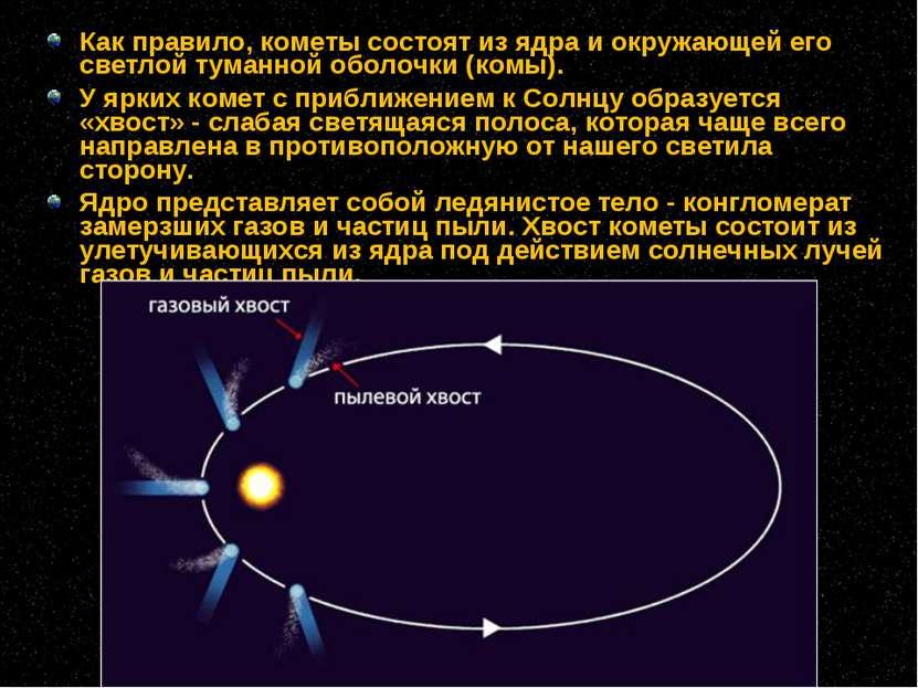 Как правило, кометы состоят из ядраи окружающей его светлой туманной оболочк...