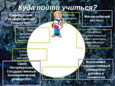 Куда пойти учиться? Оренбургский Педагогический колледж Оренбургское художест...