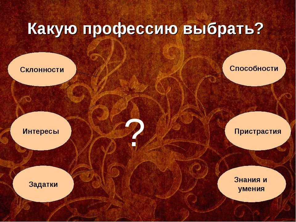 Какую профессию выбрать? Склонности Интересы Способности Пристрастия Задатки ...