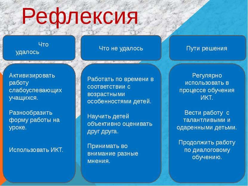 Рефлексия Что удалосьудалось Что не удалось Пути решения Активизировать работ...