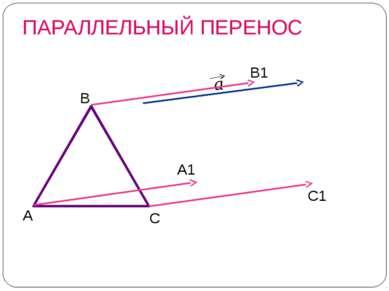 ЗАДАЧИ 1. Постройте окружность, симметричную данной относительно заданной пря...