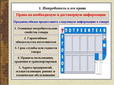 1. Потребитель и его права Право на необходимую и достоверную информацию Прод...