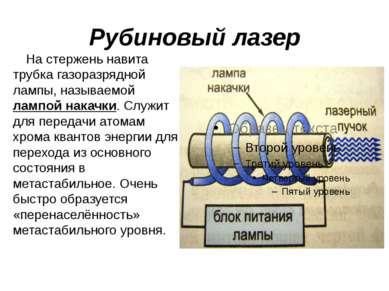 Рубиновый лазер На стержень навита трубка газоразрядной лампы, называемой лам...