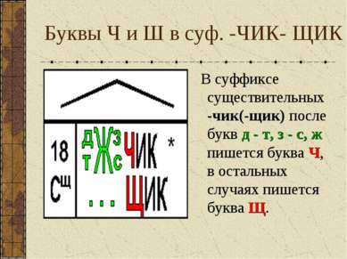 Буквы Ч и Ш в суф. -ЧИК- ЩИК В суффиксе существительных -чик(-щик) после букв...