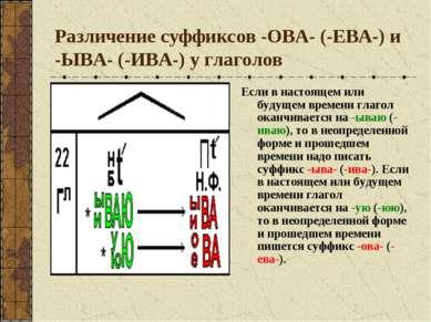 Различение суффиксов -ОВА- (-ЕВА-) и -ЫВА- (-ИВА-) у глаголов Если в настояще...