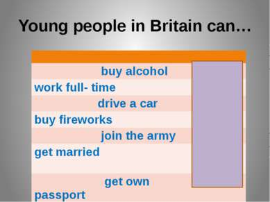 Young people in Britain can… buyalcohol at 16 work full- time at 16 drive a c...