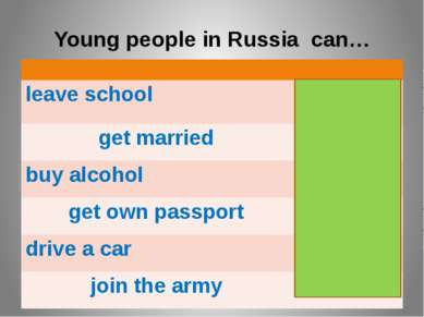 Young people in Russia can… leaveschool at 16-17 get married at14 buyalcohol ...