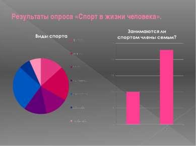 Результаты опроса «Спорт в жизни человека».