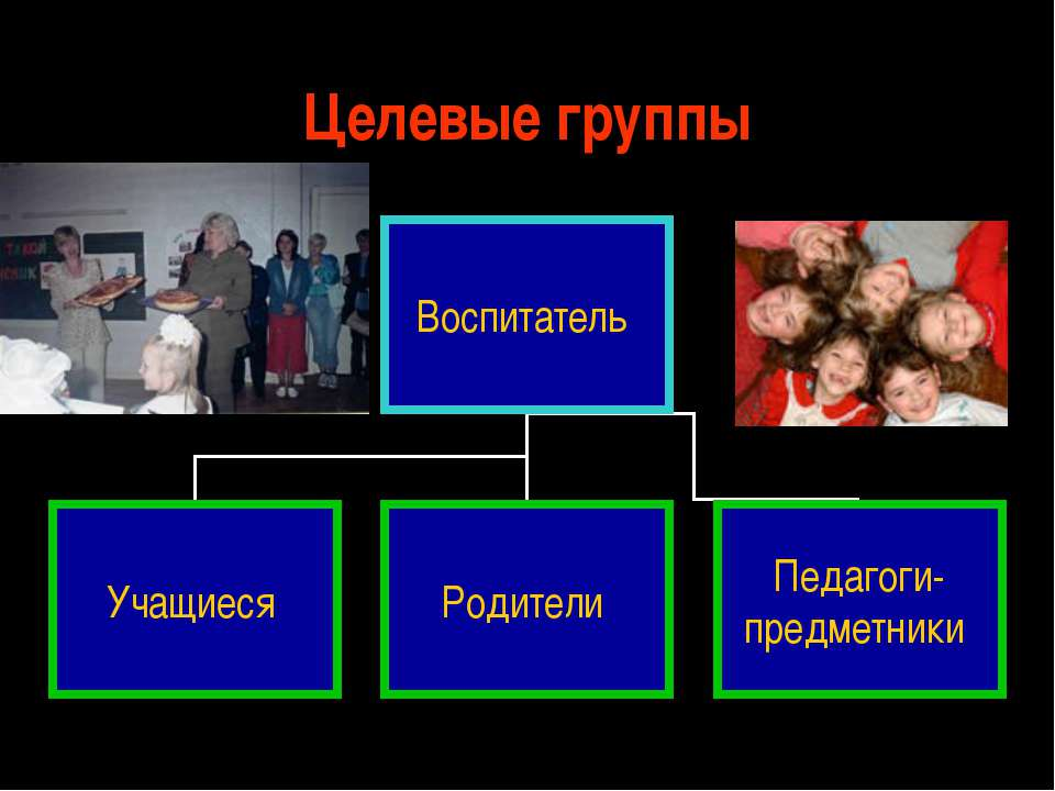 Целевые группы