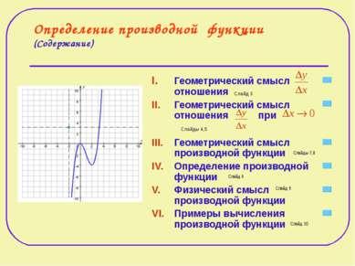 Определение производной функции (Содержание) Геометрический смысл отношения Г...