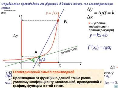 Определение производной от функции в данной точке. Ее геометрический смысл k ...