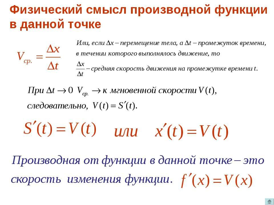 Физический смысл производной функции в данной точке .
