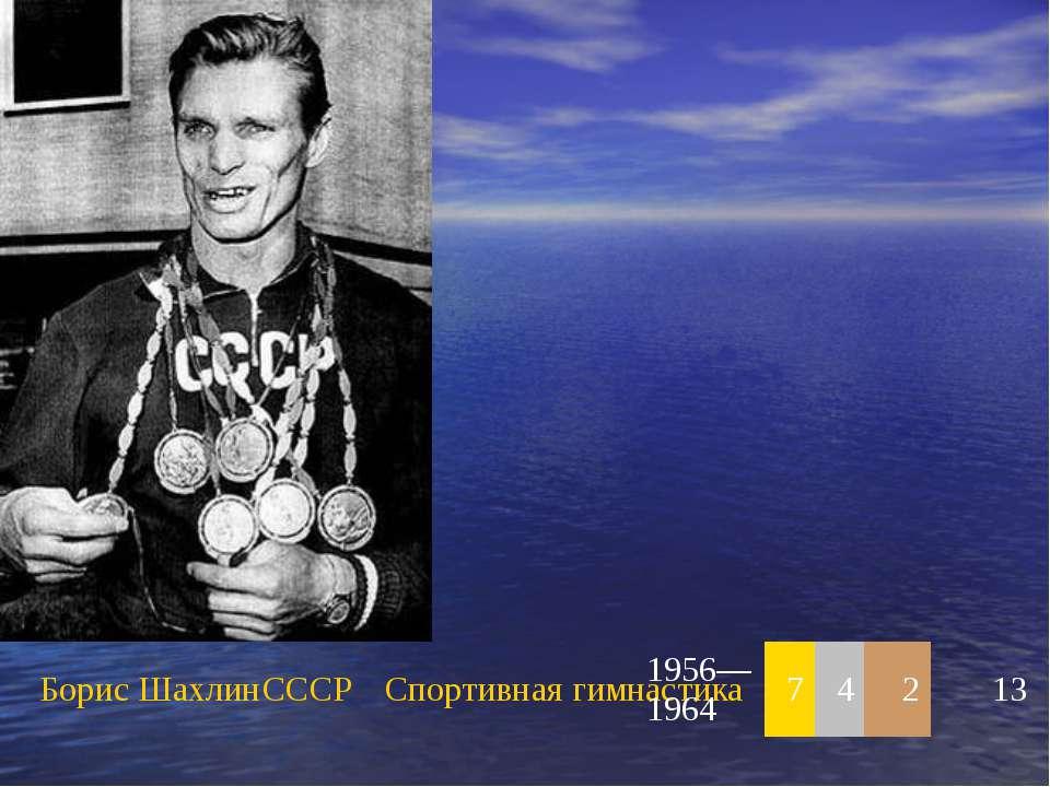 Борис Шахлин СССР Спортивная гимнастика 1956—1964 7 4 2 13