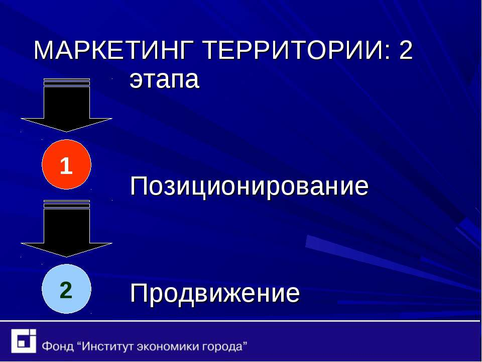 МАРКЕТИНГ ТЕРРИТОРИИ: 2 этапа Позиционирование Продвижение 1 2