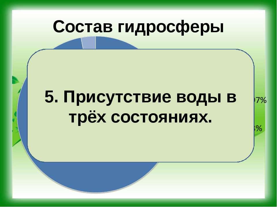 Состав гидросферы 5. Присутствие воды в трёх состояниях.