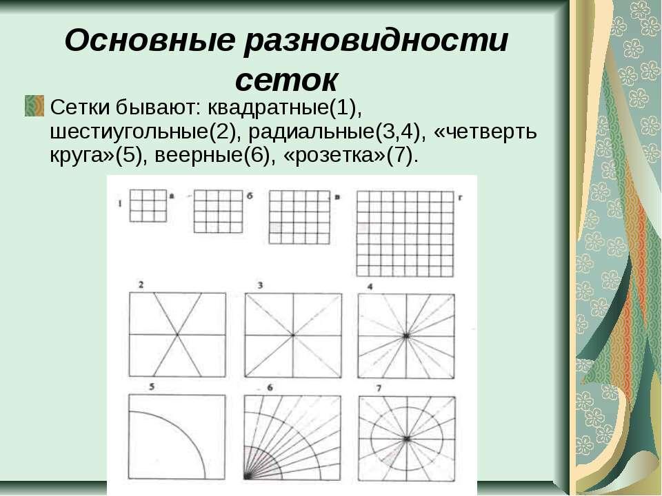 Основные разновидности сеток Сетки бывают: квадратные(1), шестиугольные(2), р...
