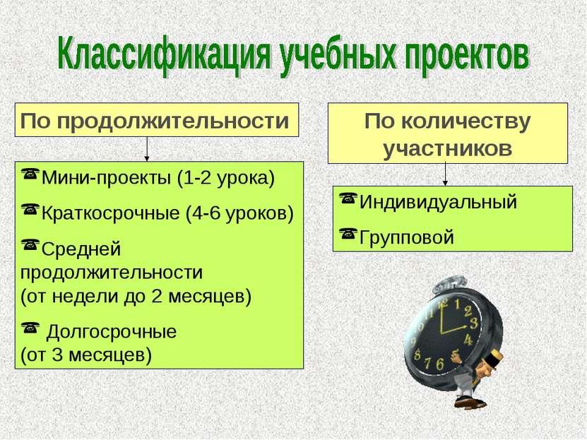 По количеству участников Индивидуальный Групповой По продолжительности Мини-п...