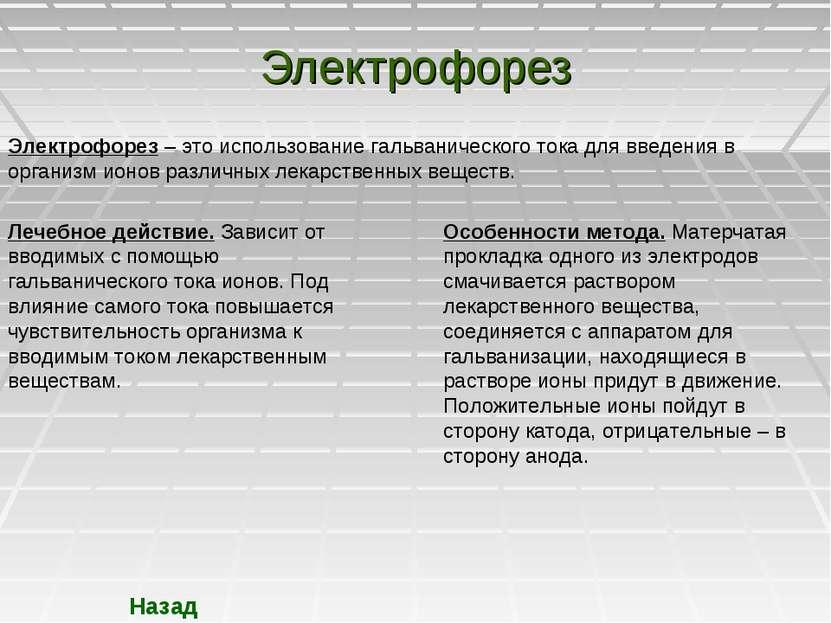 Электрофорез Электрофорез – это использование гальванического тока для введен...